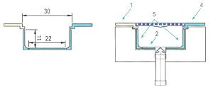 Caleiras com peças de rodapé de ligação